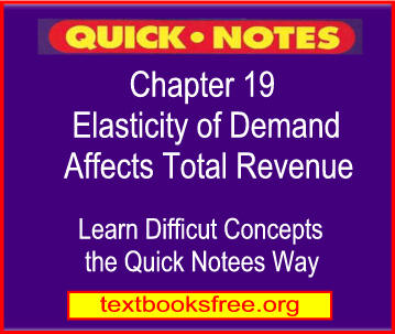 How Elasticity Of Demand Affects Price
